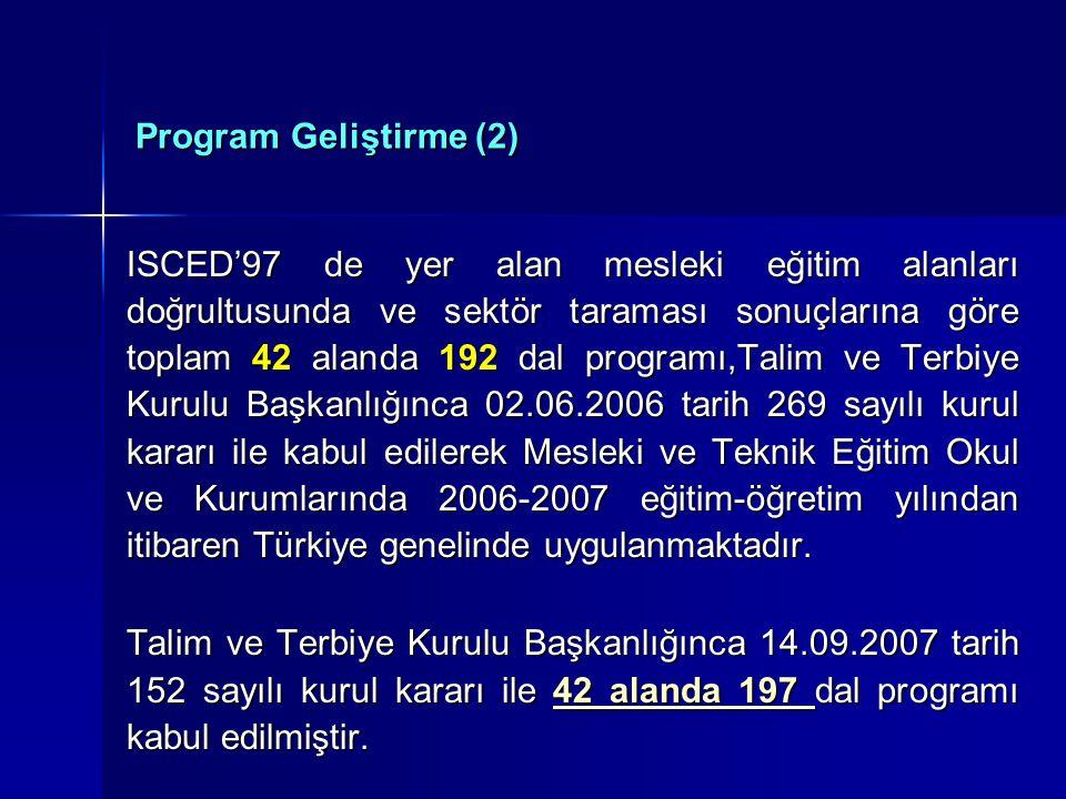 Program Geliştirme (2) ISCED'97 de yer alan mesleki eğitim alanları doğrultusunda ve sektör taraması sonuçlarına göre toplam 42 alanda 192 dal programı,Talim ve Terbiye Kurulu Başkanlığınca 02.06.2006 tarih 269 sayılı kurul kararı ile kabul edilerek Mesleki ve Teknik Eğitim Okul ve Kurumlarında 2006-2007 eğitim-öğretim yılından itibaren Türkiye genelinde uygulanmaktadır.