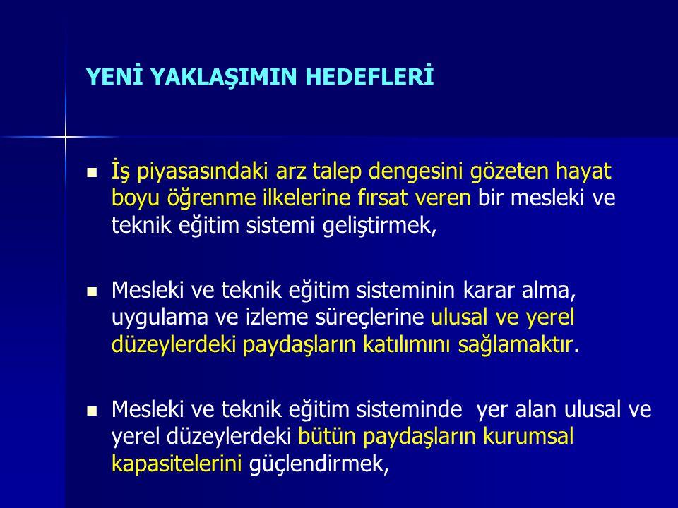 ALANDA DİPLOMA ALMAYA HAK KAZANILIR.3. SEVİYE 4.