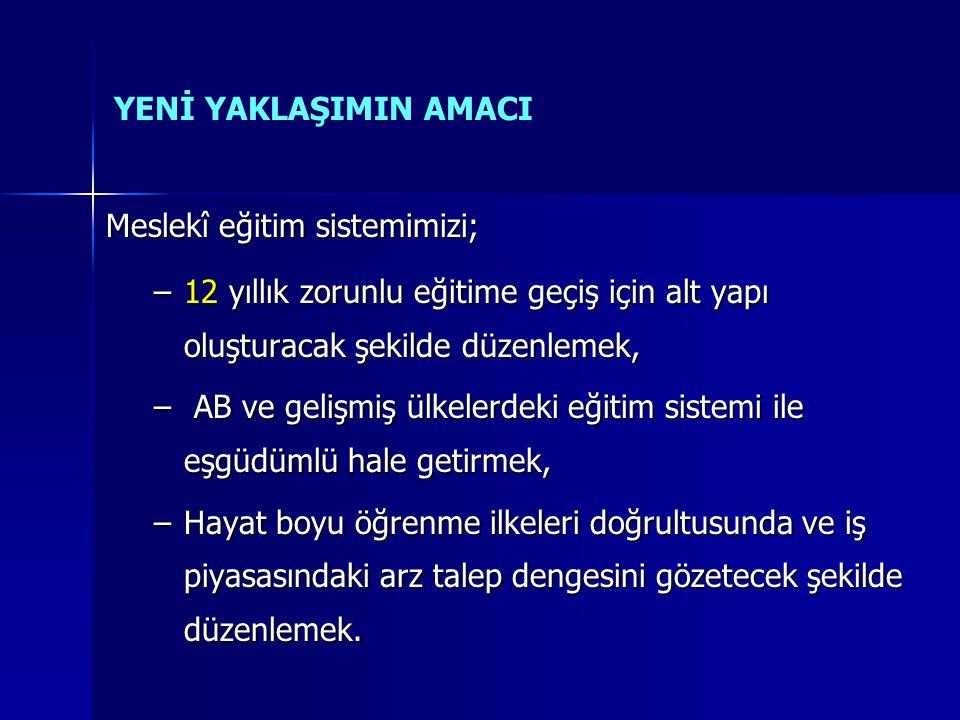 UYGULAMADA KARŞILAŞILAN SORUNLAR VE ÇÖZÜM ÖNERİLERİ 3308 sayılı (değişik 4702 sayılı kanun) Çıraklık ve Meslek Eğitimi Kanunu kapsamında oluşturulan İl Meslekî Eğitim Kurulu ve 4904 sayılı Türkiye İş Kurumu Kanunu kapsamında oluşturulan İl İstihdam Kurulu incelendiğinde üyelerinin aynı kurum temsilcilerinden oluşmakta ve işlevsel olma özelliklerini kaybetmişlerdir.