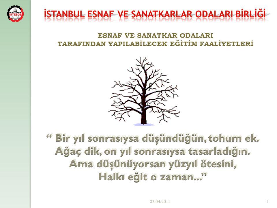 ESNAF VE SANATKAR ODALARI TARAFINDAN YAPILABİLECEK EĞİTİM FAALİYETLERİ 02.04.20151