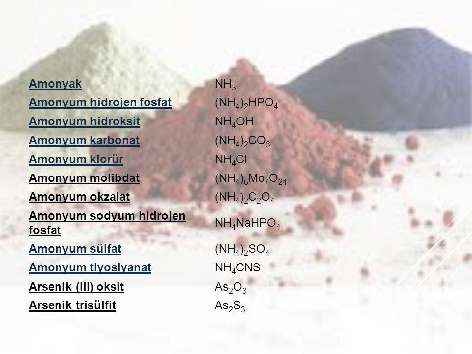 AmonyakNH 3 Amonyum hidrojen fosfat(NH 4 ) 2 HPO 4 Amonyum hidroksitNH 4 OH Amonyum karbonat(NH 4 ) 2 CO 3 Amonyum klorürNH 4 Cl Amonyum molibdat(NH 4 ) 6 Mo 7 O 24 Amonyum okzalat(NH 4 ) 2 C 2 O 4 Amonyum sodyum hidrojen fosfat NH 4 NaHPO 4 Amonyum sülfat(NH 4 ) 2 SO 4 Amonyum tiyosiyanatNH 4 CNS Arsenik (III) oksitAs 2 O 3 Arsenik trisülfitAs 2 S 3