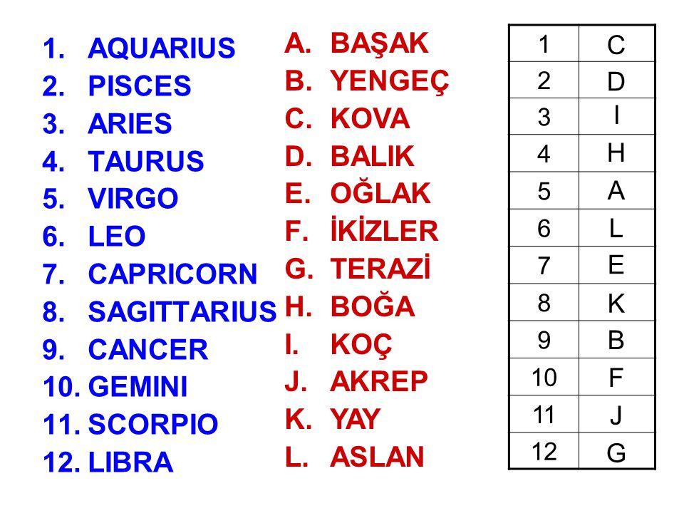 1.AQUARIUS 2.PISCES 3.ARIES 4.TAURUS 5.VIRGO 6.LEO 7.CAPRICORN 8.SAGITTARIUS 9.CANCER 10.GEMINI 11.SCORPIO 12.LIBRA A.BAŞAK B.YENGEÇ C.KOVA D.BALIK E.