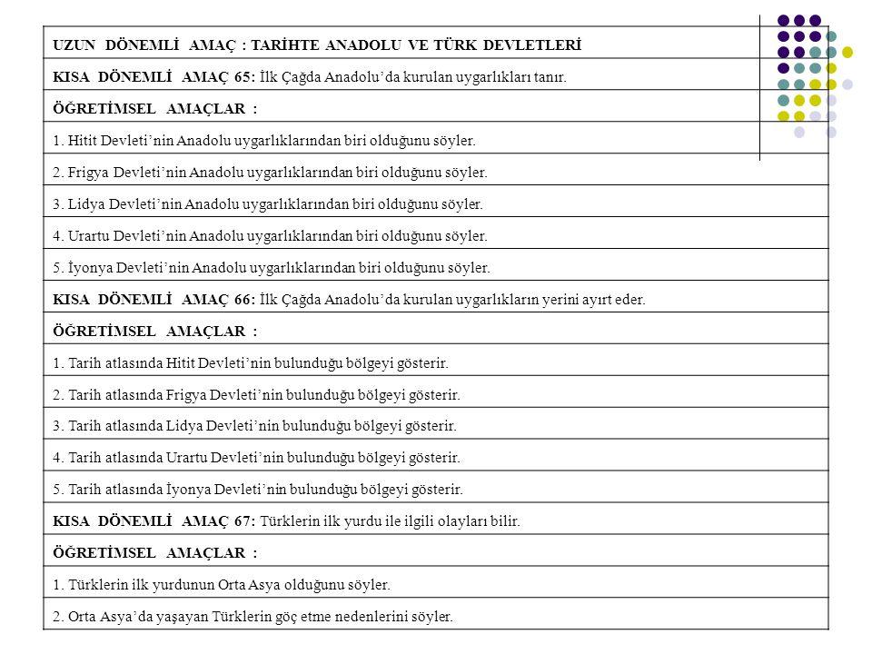 PSİKOEĞİTSEL İŞLEVDE BULUNMA DÜZEYİ BİLİŞSEL BECERİLERDE İŞLEVDE BULUNMA DÜZEYİ TÜRKÇEDE ( OKUMA- YAZMA) İŞLEVDE BULUNMA DÜZEYİ - Sırada oturma kurallarına uygun şekilde oturur - Kalem tutar - Temel çizgi çalışmalarını yapar - İki heceden oluşan kelimeleri bakarak yazar MATEMATİKDE İŞLEVDE BULUNMA DÜZEYİ - 1erli ritmik 20' ye kadar sayar - 1 ile 9 arasındaki rakamları okur ve yazar - Kare-daire şekillerini gösterir söyler - Büyük- küçük kavramlarını sorulduğunda söyler - Az-çok kavramlarını sorulduğunda söyler HAYAT BİLGİSİNDE İŞLEVDE BULUNMA DÜZEYİ - Sınıf arkadaşlarını ve öğretmenini tanır - Sınıf ve okul kurallarına uyar - Aile bireylerini tanıtır