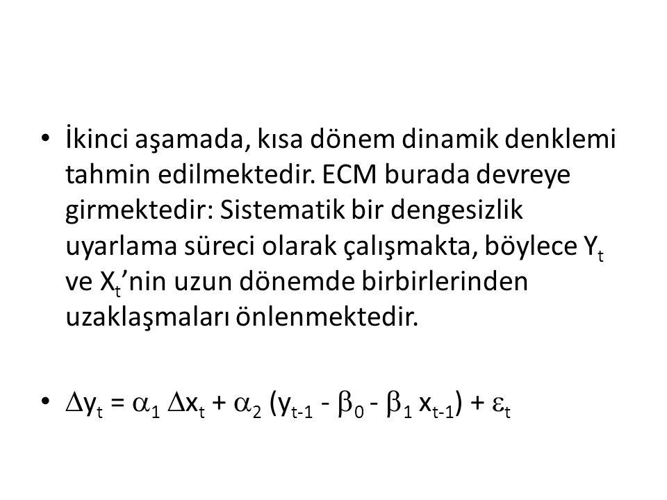 İkinci aşamada, kısa dönem dinamik denklemi tahmin edilmektedir. ECM burada devreye girmektedir: Sistematik bir dengesizlik uyarlama süreci olarak çal