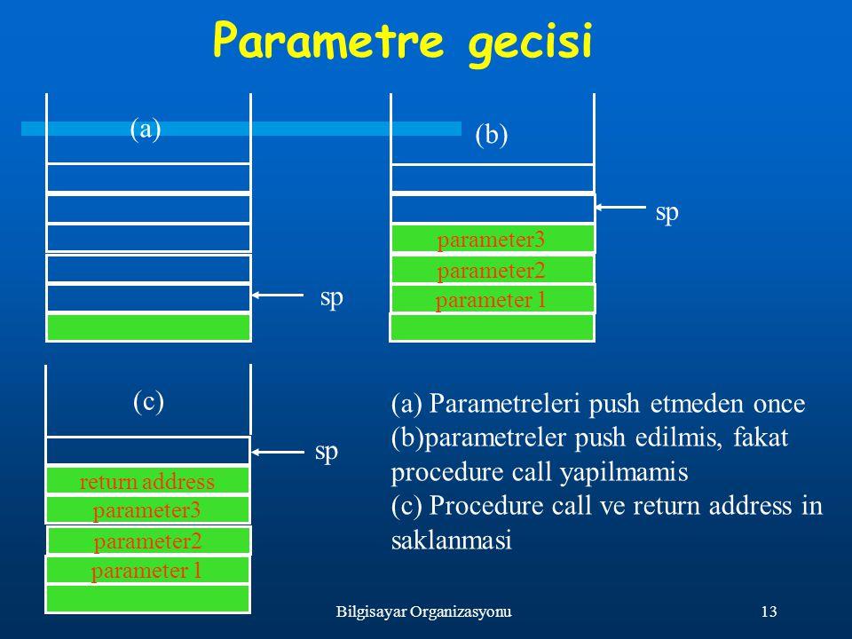 13Bilgisayar Organizasyonu Parametre gecisi sp parameter 1 parameter2 parameter3 sp parameter 1 parameter2 parameter3 return address sp (a) (b) (c) (a