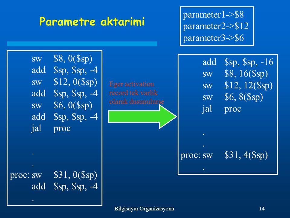 14Bilgisayar Organizasyonu Parametre aktarimi sw$8, 0($sp) add$sp, $sp, -4 sw$12, 0($sp) add$sp, $sp, -4 sw$6, 0($sp) add$sp, $sp, -4 jalproc.. proc:s