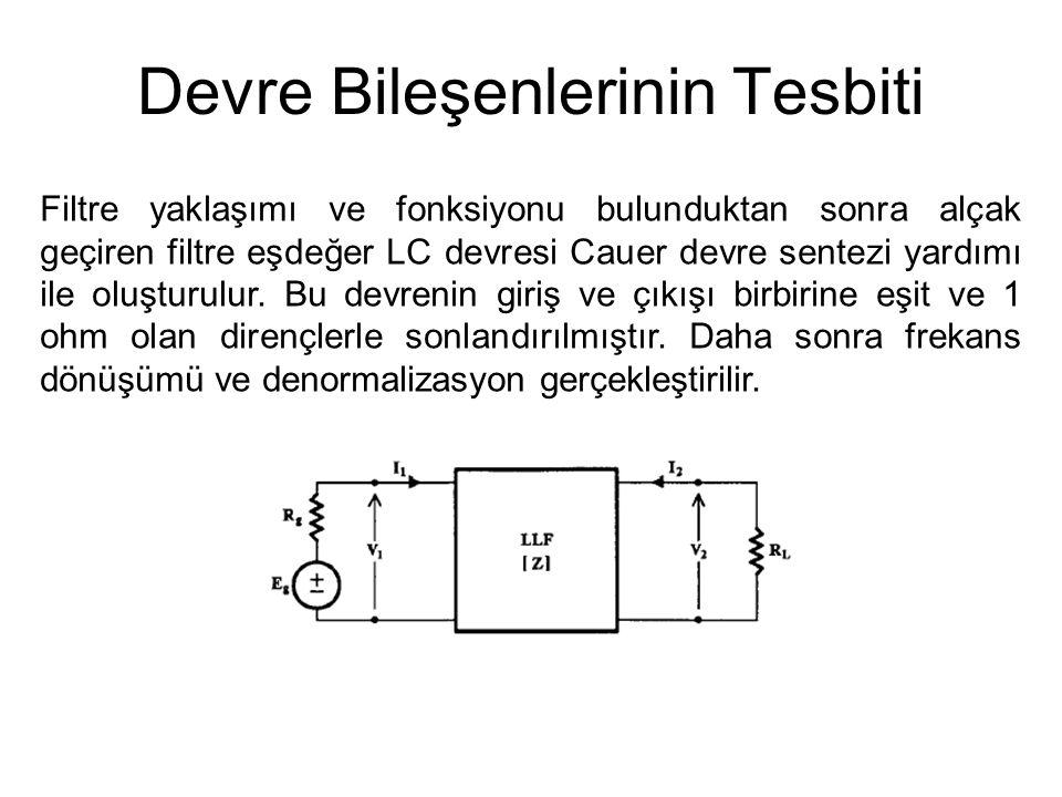 Devre Bileşenlerinin Tesbiti Filtre yaklaşımı ve fonksiyonu bulunduktan sonra alçak geçiren filtre eşdeğer LC devresi Cauer devre sentezi yardımı ile