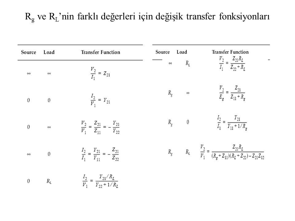 R g ve R L 'nin farklı değerleri için değişik transfer fonksiyonları