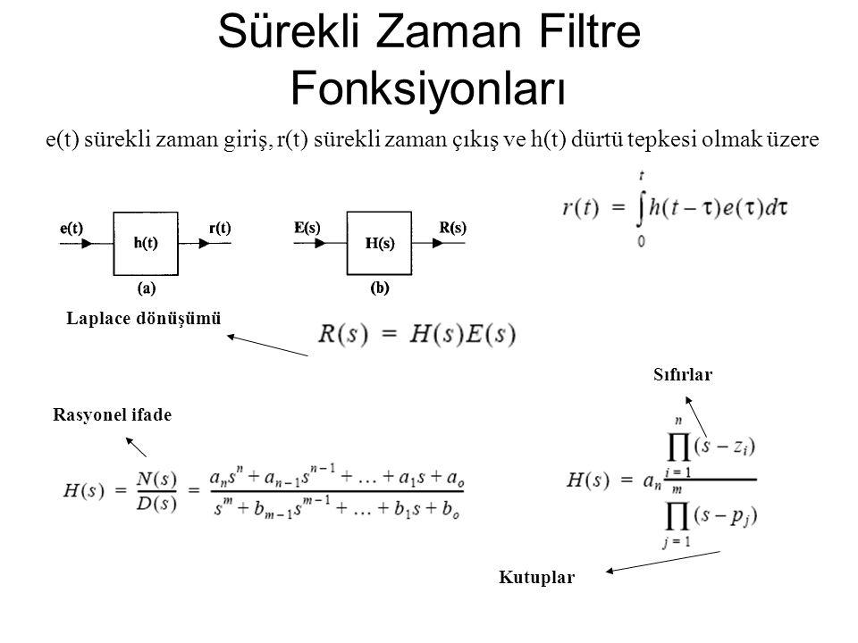 Sürekli Zaman Filtre Fonksiyonları e(t) sürekli zaman giriş, r(t) sürekli zaman çıkış ve h(t) dürtü tepkesi olmak üzere Laplace dönüşümü Rasyonel ifad