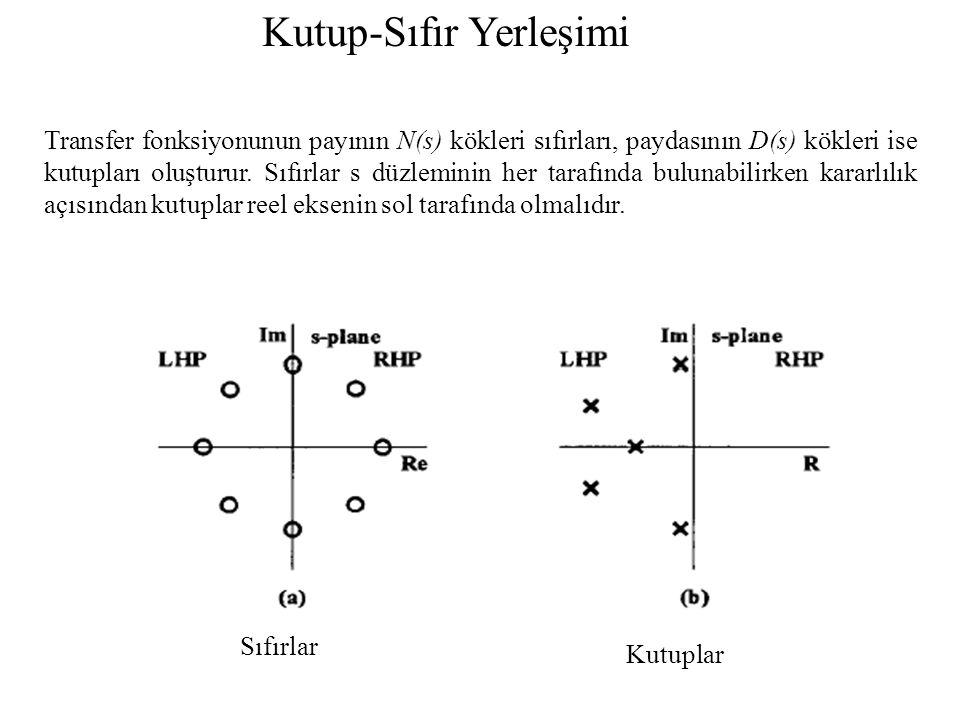 Kutup-Sıfır Yerleşimi Transfer fonksiyonunun payının N(s) kökleri sıfırları, paydasının D(s) kökleri ise kutupları oluşturur. Sıfırlar s düzleminin he