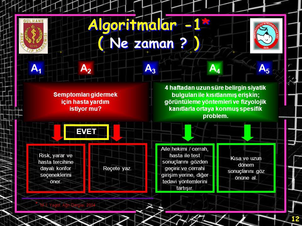 12 Algoritmalar -1* ( Ne zaman ? ) A1A1 A2A2 A3A3 A4A4 A5A5 Semptomları gidermek için hasta yardım istiyor mu? Risk, yarar ve hasta tercihine dayalı k