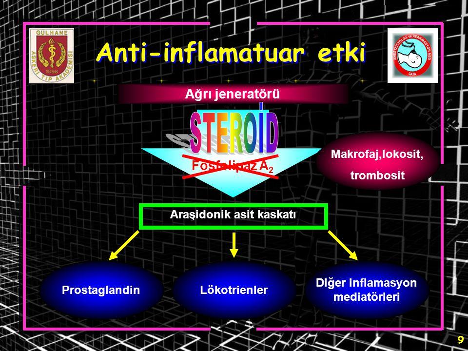 9 Anti-inflamatuar etki Ağrı jeneratörü Araşidonik asit kaskatı ProstaglandinLökotrienler Diğer inflamasyon mediatörleri Fosfolipaz A 2 Makrofaj,lokos