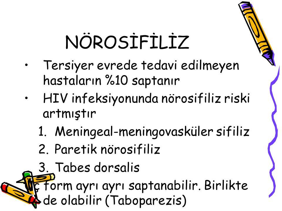 NÖROSİFİLİZ Tersiyer evrede tedavi edilmeyen hastaların %10 saptanır HIV infeksiyonunda nörosifiliz riski artmıştır 1.Meningeal-meningovasküler sifili