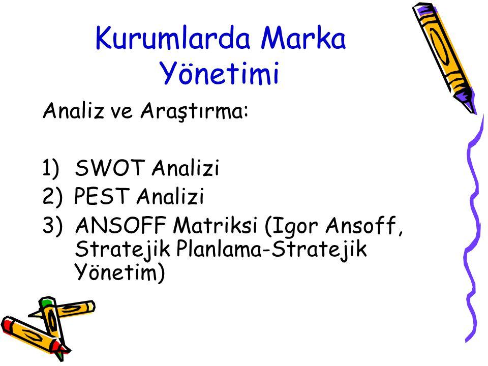 Kurumlarda Marka Yönetimi Analiz ve Araştırma: 1)SWOT Analizi 2)PEST Analizi 3)ANSOFF Matriksi (Igor Ansoff, Stratejik Planlama-Stratejik Yönetim)
