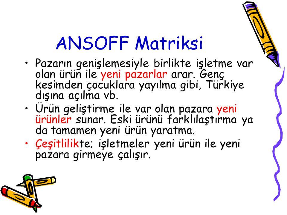ANSOFF Matriksi Pazarın genişlemesiyle birlikte işletme var olan ürün ile yeni pazarlar arar.