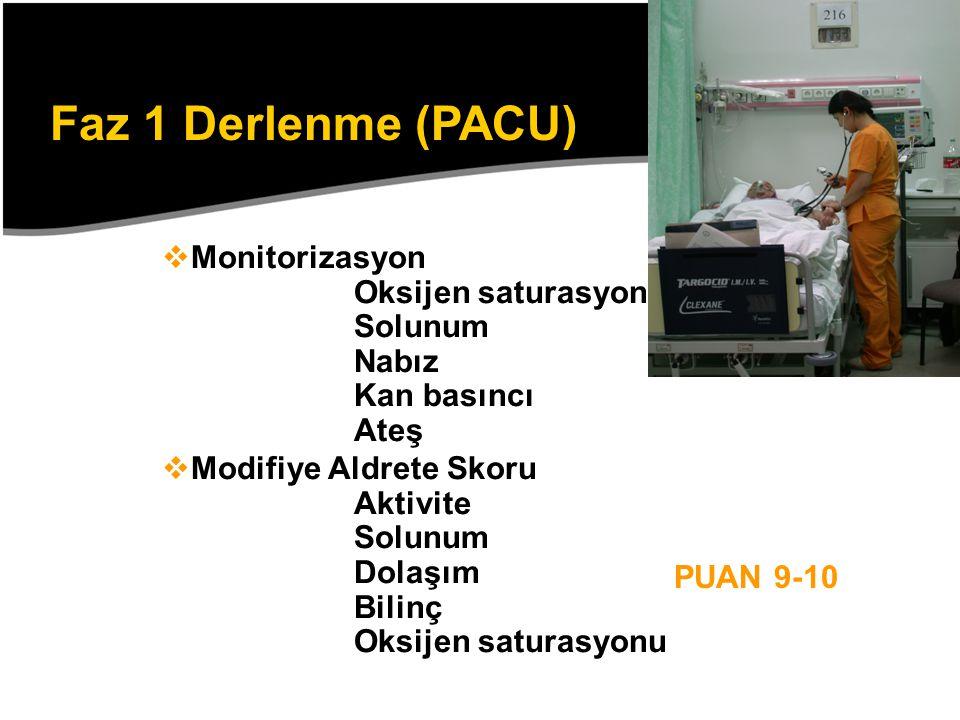  Monitorizasyon Oksijen saturasyonu Solunum Nabız Kan basıncı Ateş  Modifiye Aldrete Skoru Aktivite Solunum Dolaşım Bilinç Oksijen saturasyonu Faz 1