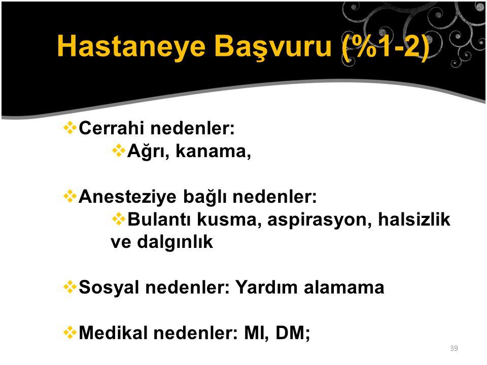 39 Hastaneye Başvuru (%1-2)  Cerrahi nedenler:  Ağrı, kanama,  Anesteziye bağlı nedenler:  Bulantı kusma, aspirasyon, halsizlik ve dalgınlık  Sos