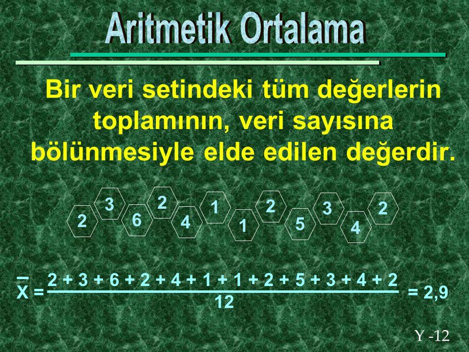 Y -12 Bir veri setindeki tüm değerlerin toplamının, veri sayısına bölünmesiyle elde edilen değerdir.