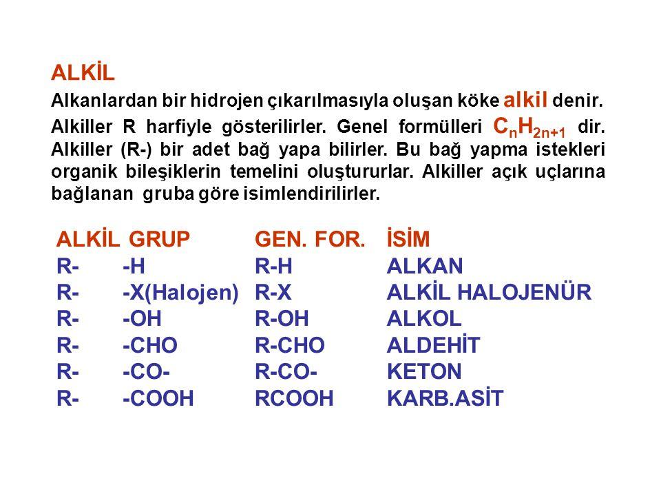ALKİL Alkanlardan bir hidrojen çıkarılmasıyla oluşan köke alkil denir. Alkiller R harfiyle gösterilirler. Genel formülleri C n H 2n+1 dir. Alkiller (R