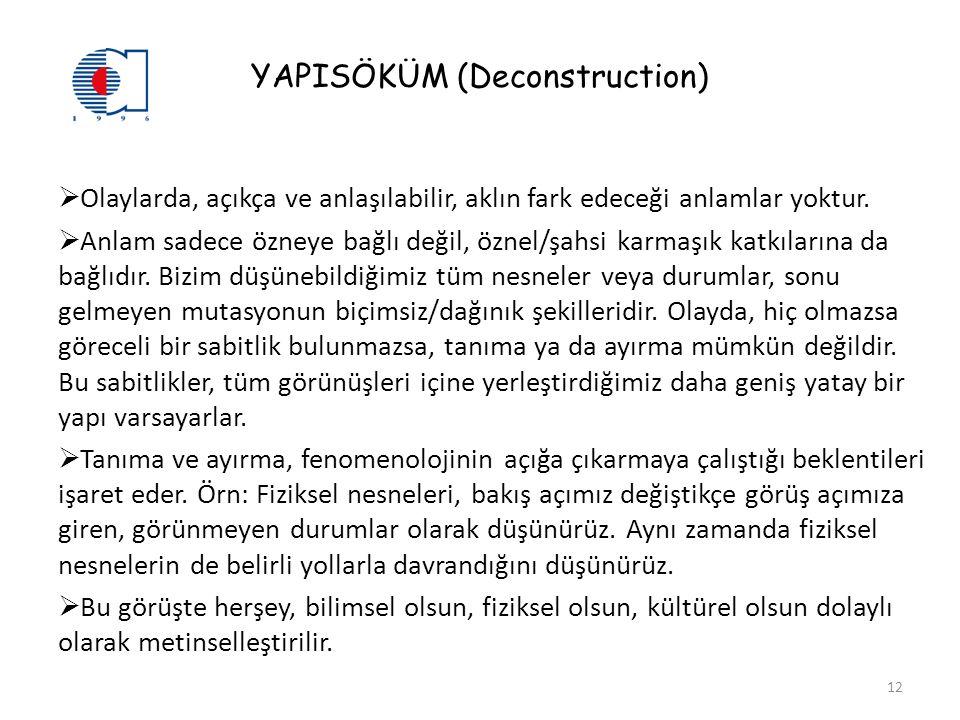 YAPISÖKÜM (Deconstruction)  Olaylarda, açıkça ve anlaşılabilir, aklın fark edeceği anlamlar yoktur.