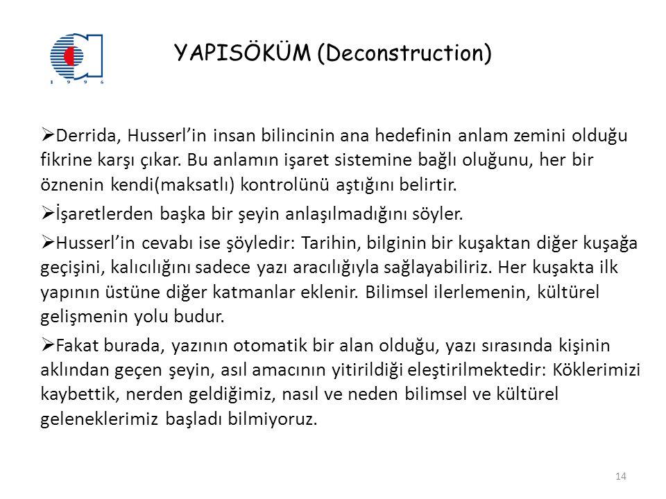 YAPISÖKÜM (Deconstruction)  Derrida, Husserl'in insan bilincinin ana hedefinin anlam zemini olduğu fikrine karşı çıkar.