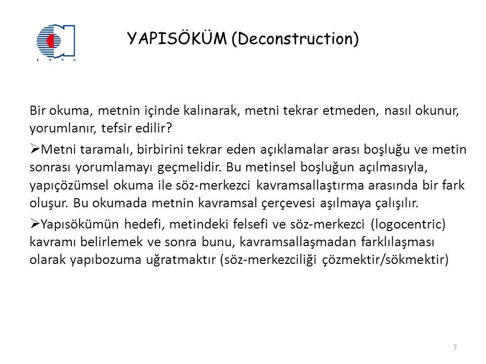 YAPISÖKÜM (Deconstruction) Bir okuma, metnin içinde kalınarak, metni tekrar etmeden, nasıl okunur, yorumlanır, tefsir edilir.