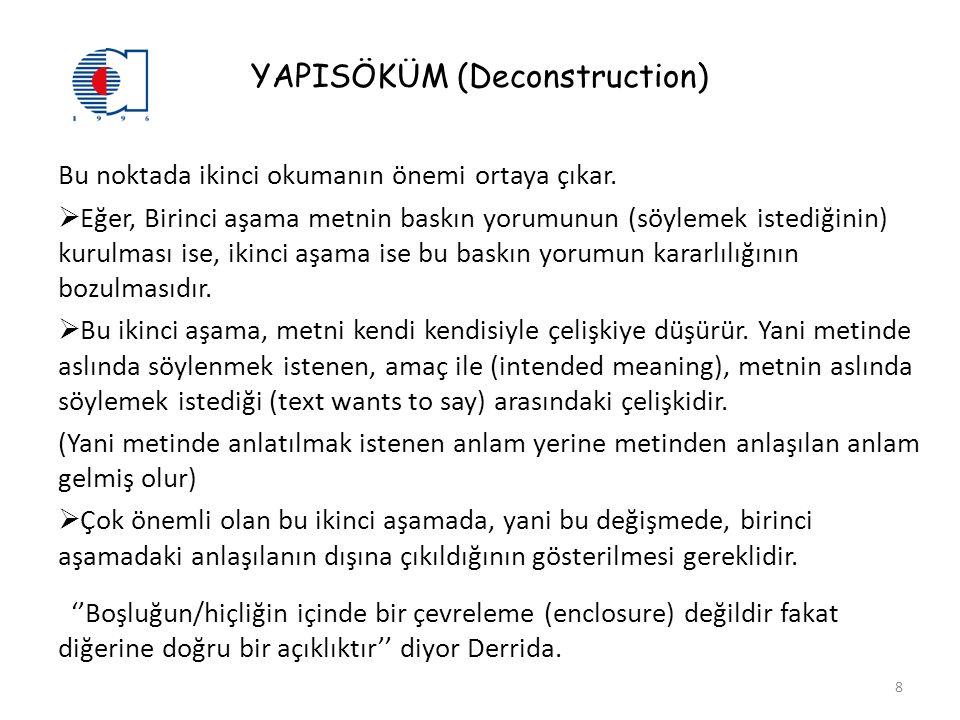 YAPISÖKÜM (Deconstruction) Bu noktada ikinci okumanın önemi ortaya çıkar.
