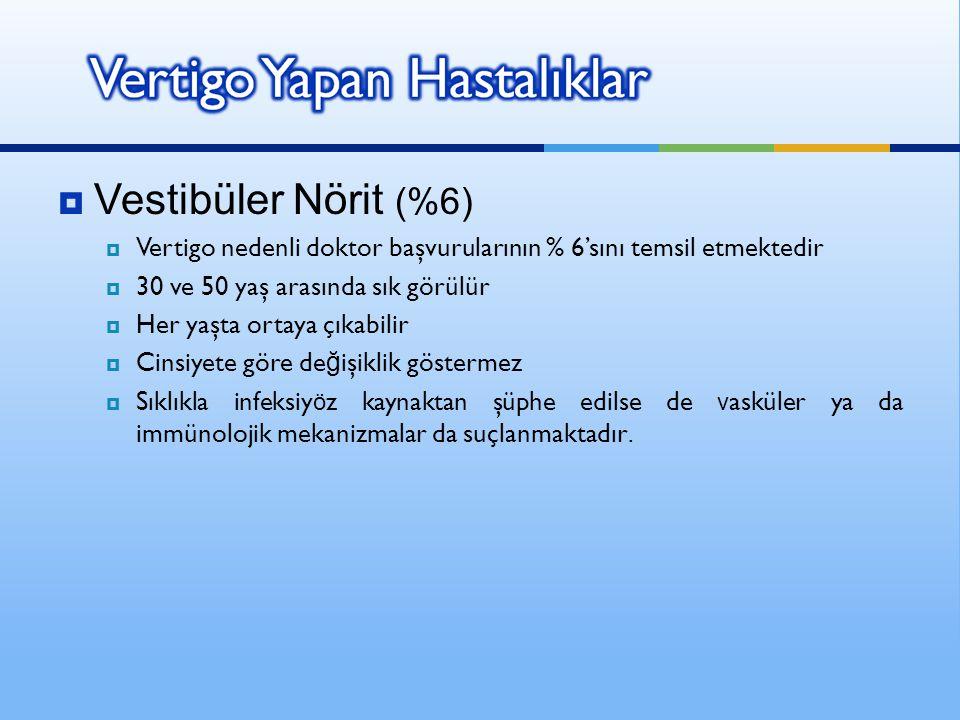  Vestibüler Nörit (%6)  Vertigo nedenli doktor başvurularının % 6'sını temsil etmektedir  30 ve 50 yaş arasında sık görülür  Her yaşta ortaya çıka