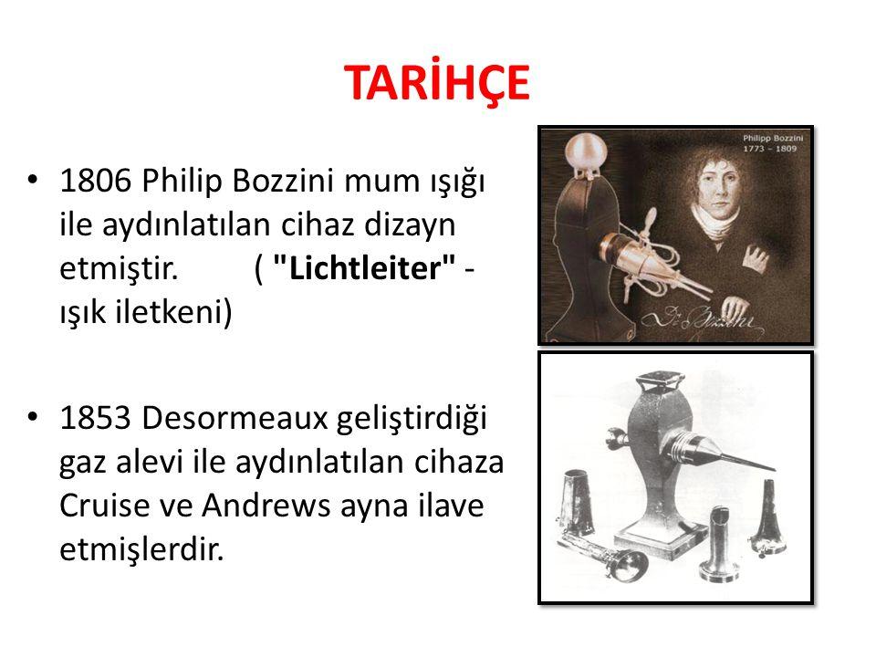 TARİHÇE 1806 Philip Bozzini mum ışığı ile aydınlatılan cihaz dizayn etmiştir.