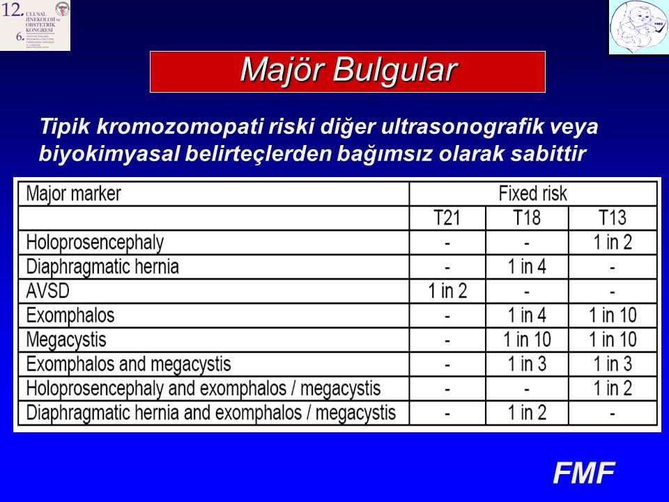 Tipik kromozomopati riski diğer ultrasonografik veya biyokimyasal belirteçlerden bağımsız olarak sabittir Majör Bulgular FMF