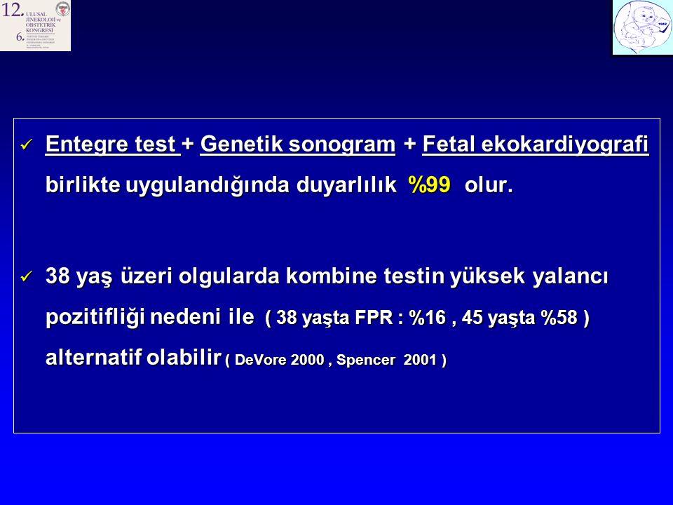 Entegre test + Genetik sonogram + Fetal ekokardiyografi birlikte uygulandığında duyarlılık %99 olur.