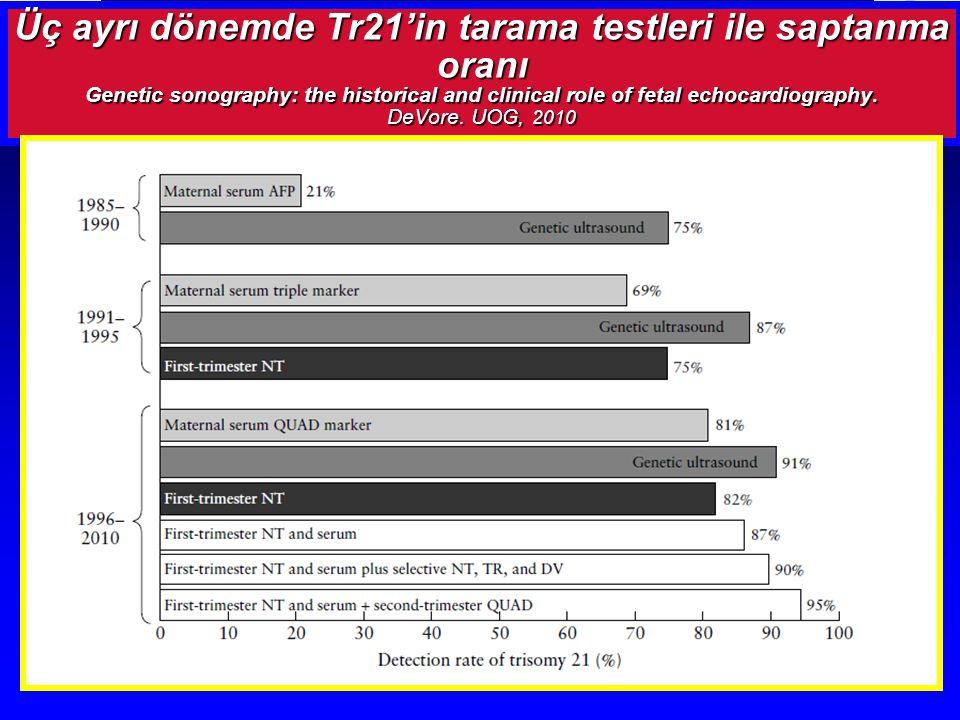 Üç ayrı dönemde Tr21'in tarama testleri ile saptanma oranı Genetic sonography: the historical and clinical role of fetal echocardiography.