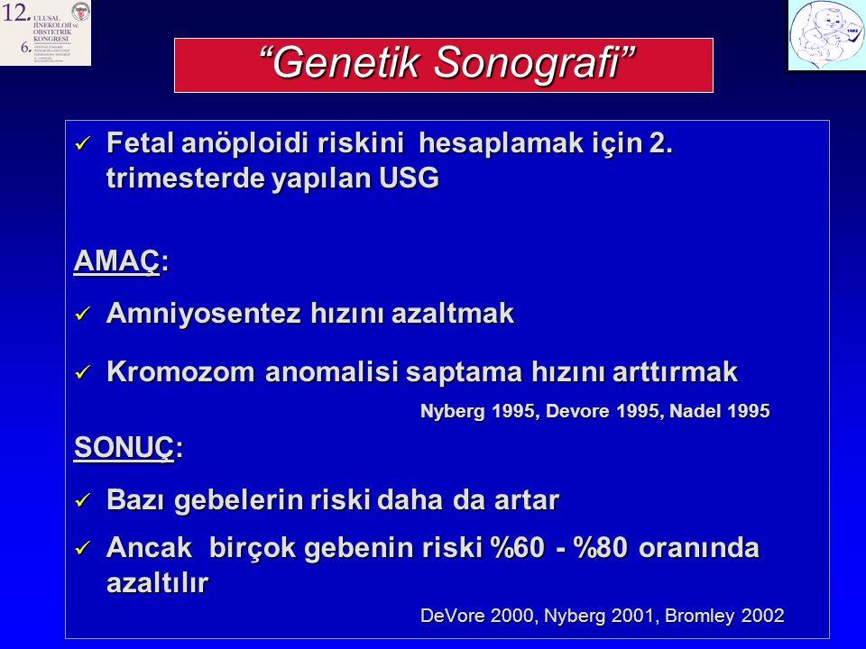 Trisomi 21  Major malformasyon: % 33 (+)  Kalp defekti  Duodenal atrezi  Omfalosel  Hidrosefali  Kistik higroma  Olasılık : x 25  Y (+) : % 1  Yakalama: % 16-25
