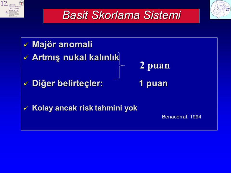 Basit Skorlama Sistemi Majör anomali Majör anomali Artmış nukal kalınlık Artmış nukal kalınlık Diğer belirteçler: 1 puan Diğer belirteçler: 1 puan Kolay ancak risk tahmini yok Kolay ancak risk tahmini yok Benacerraf, 1994 2 puan