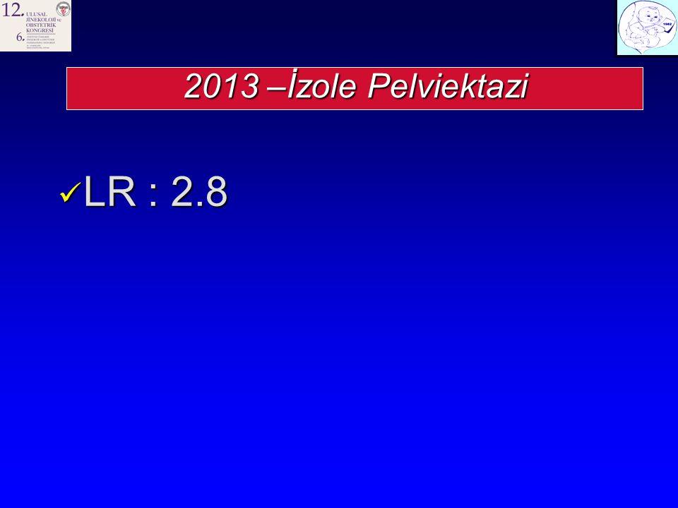 2013 –İzole Pelviektazi LR : 2.8 LR : 2.8