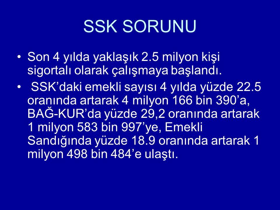 SSK SORUNU Son 4 yılda yaklaşık 2.5 milyon kişi sigortalı olarak çalışmaya başlandı. SSK'daki emekli sayısı 4 yılda yüzde 22.5 oranında artarak 4 mily