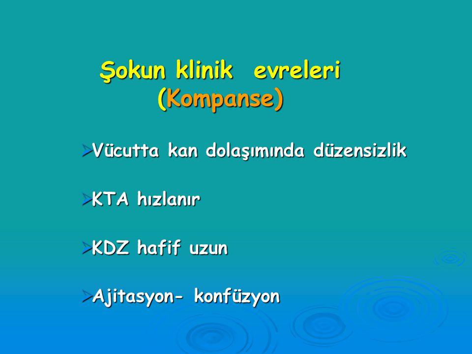 Organ sistem Perfüzyon Boz (hafif) Perfüzyon Boz (orta) Perfüzyon Boz.(çok) MSS --Huzusuzluk, Apatik, Tedirgin Ajite/Konfüzyon Stupor, Koma Solunum --