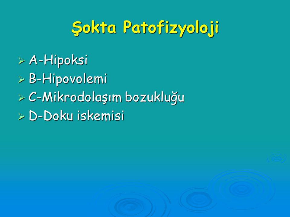 Fizyopatogenez O 2 Taşıma(O 2 mL/dak)=.KanO 2 (O 2 mL/L) X KAH (mL/dak) KAH (mL/dak) =KTA (dak) X SVH (mL/ Her atım) SVH ; (1) preload, (2) afterload,