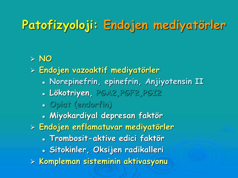 Patofizyoloji: C-Doku iskemisi O2 yetersizliğinde hücre enerji met.sı bozulur. SONUÇ: SONUÇ: Anaerobik metabolizma enerji için kullanılmaya başlanır,