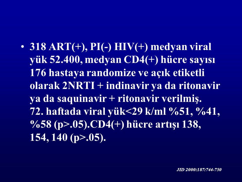 318 ART(+), PI(-) HIV(+) medyan viral yük 52.400, medyan CD4(+) hücre sayısı 176 hastaya randomize ve açık etiketli olarak 2NRTI + indinavir ya da rit