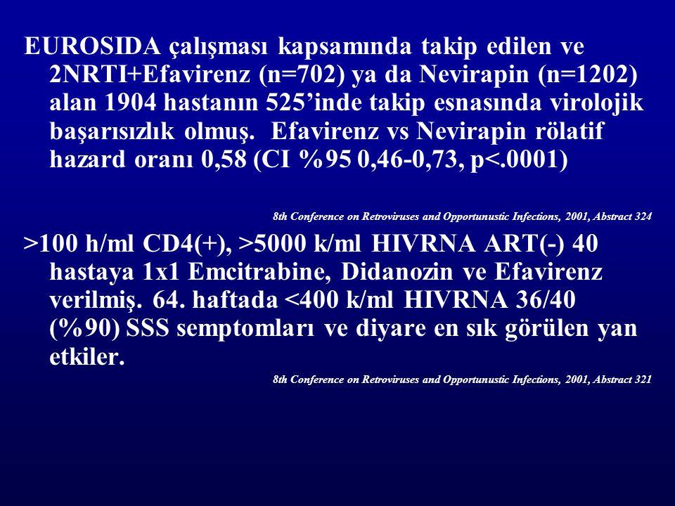 EUROSIDA çalışması kapsamında takip edilen ve 2NRTI+Efavirenz (n=702) ya da Nevirapin (n=1202) alan 1904 hastanın 525'inde takip esnasında virolojik b