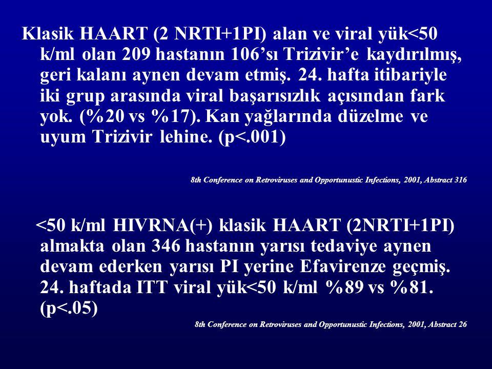 Klasik HAART (2 NRTI+1PI) alan ve viral yük<50 k/ml olan 209 hastanın 106'sı Trizivir'e kaydırılmış, geri kalanı aynen devam etmiş. 24. hafta itibariy