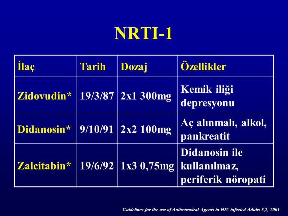 NRTI-1 İlaçTarihDozajÖzellikler Zidovudin*19/3/872x1 300mg Kemik iliği depresyonu Didanosin*9/10/912x2 100mg Aç alınmalı, alkol, pankreatit Zalcitabin