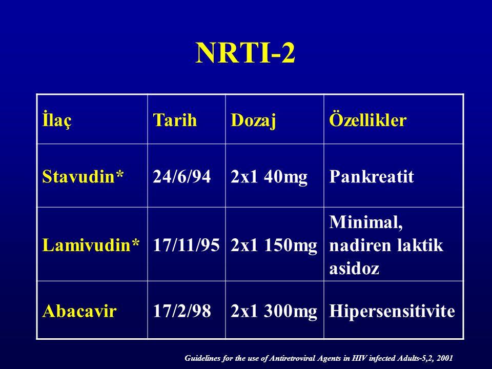 NRTI-2 İlaçTarihDozajÖzellikler Stavudin*24/6/942x1 40mgPankreatit Lamivudin*17/11/952x1 150mg Minimal, nadiren laktik asidoz Abacavir17/2/982x1 300mg
