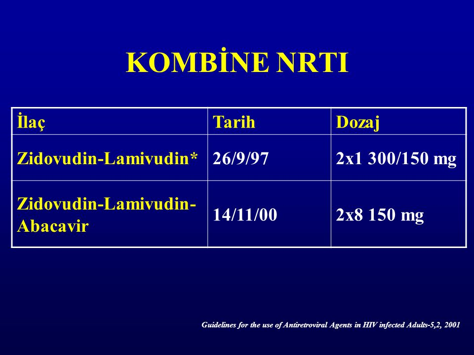 KOMBİNE NRTI İlaçTarihDozaj Zidovudin-Lamivudin*26/9/972x1 300/150 mg Zidovudin-Lamivudin- Abacavir 14/11/002x8 150 mg Guidelines for the use of Antir
