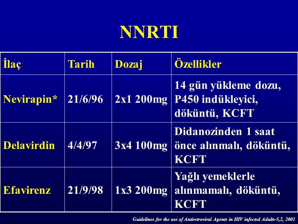 NNRTI İlaçTarihDozajÖzellikler Nevirapin*21/6/962x1 200mg 14 gün yükleme dozu, P450 indükleyici, döküntü, KCFT Delavirdin4/4/973x4 100mg Didanozinden