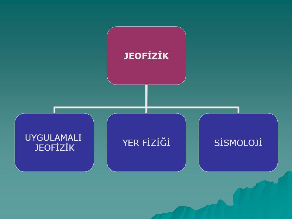 Uygulamalı Jeofizik Alt Konuları Arama Jeofiziği – Jeofizik yöntemler kullanılarak maden, yeraltısuyu ve hidrokarbon gibi doğal kaynakların araştırılması Mühendislik Jeofiziği – Jeofizik yöntemler kullanarak, yeraltındaki materyallerin (bina-zemin ilişkisi vb) araştırılması Çevre Jeofiziği – Jeofizik yöntemler kullanarak, bölgesel olarak çevreyi etkileyen yüzeye yakın jeokimyasal hareketlerin incelenmesi.