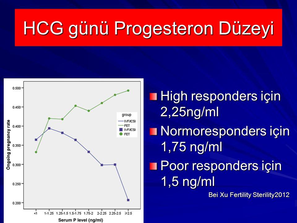 High responders için 2,25ng/ml Normoresponders için 1,75 ng/ml Poor responders için 1,5 ng/ml Bei Xu Fertility Sterility2012 HCG günü Progesteron Düzeyi