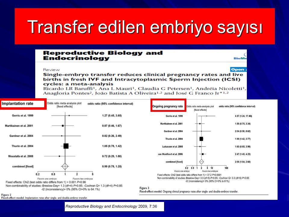 Transfer edilen embryo sayısı Transfer edilen embriyo sayısı