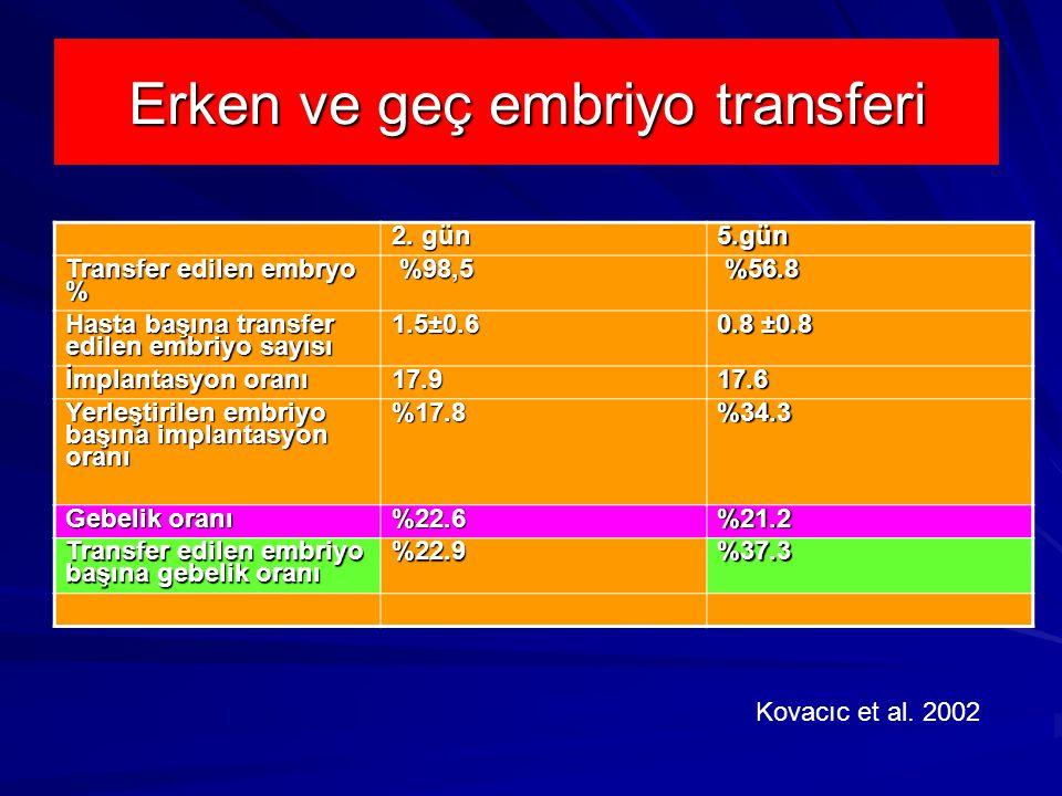 Erken ve geç embriyo transferi 2.